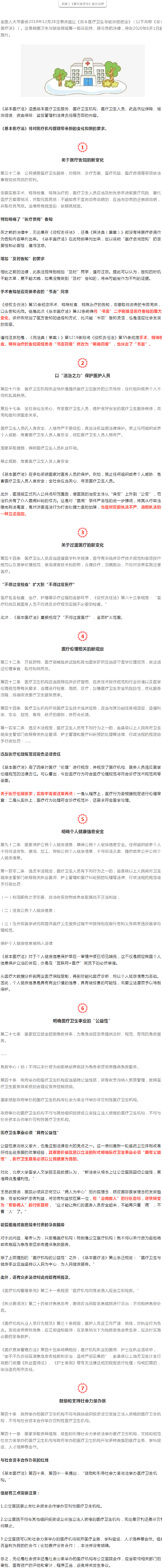 注意:6月1日起,医院依法执业将有新变化.png